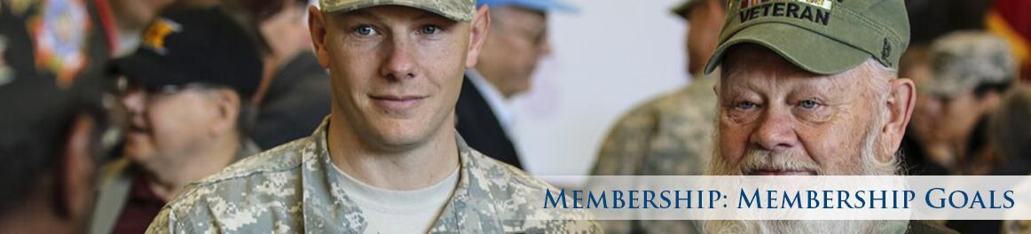 Membership: Membership Goals